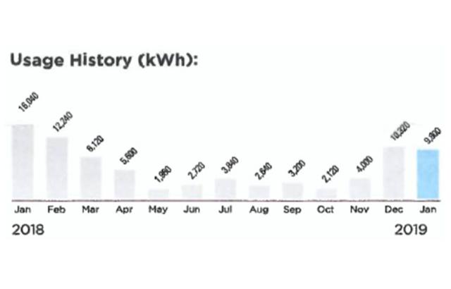 Jon Hermes Blog Post - Electricity Savings-e